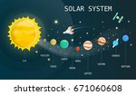 solar system plantets and... | Shutterstock .eps vector #671060608