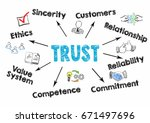 trust concept. chart with... | Shutterstock . vector #671497696