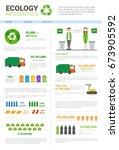 ecology infographic banner...   Shutterstock .eps vector #673905592