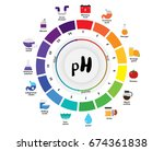 the ph scale universal...   Shutterstock .eps vector #674361838