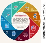 thin line infographic of wine... | Shutterstock .eps vector #674794372