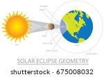 Solar Eclipse Geometry With Su...