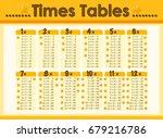 chart design for times tables... | Shutterstock .eps vector #679216786