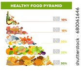 healthy food pyramid with... | Shutterstock .eps vector #680061646