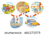 juice production. 5 stages.... | Shutterstock .eps vector #681272575