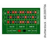 roulette table. | Shutterstock .eps vector #681300706