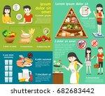 learning easy eating good... | Shutterstock .eps vector #682683442