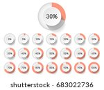 set of circle percentage... | Shutterstock .eps vector #683022736