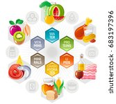 balance diet infographic... | Shutterstock .eps vector #683197396