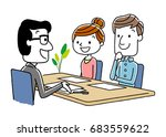 contract  consultation  meeting | Shutterstock .eps vector #683559622