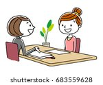contract  consultation  meeting | Shutterstock .eps vector #683559628