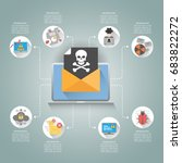 cyber crime   spam concept with ... | Shutterstock .eps vector #683822272