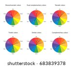 vector illustration of color... | Shutterstock .eps vector #683839378