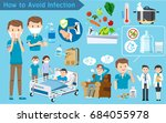 how to avoid infection concept... | Shutterstock .eps vector #684055978