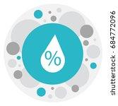 vector illustration of climate... | Shutterstock .eps vector #684772096