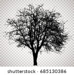 vector drawing of the... | Shutterstock .eps vector #685130386