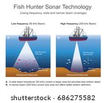 sonar signal systems are...   Shutterstock .eps vector #686275582