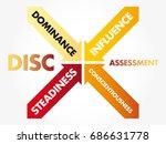 disc  dominance  influence ... | Shutterstock .eps vector #686631778