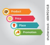 marketing mix 4p product price...   Shutterstock .eps vector #686901418