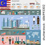 travel infographic. malaysia... | Shutterstock .eps vector #686993302
