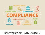 compliance. concept with icons... | Shutterstock .eps vector #687098512