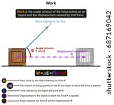 work in physics infographic... | Shutterstock . vector #687169042