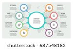 business hierarchy infographic. ... | Shutterstock .eps vector #687548182
