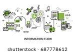modern flat thin line design... | Shutterstock .eps vector #687778612