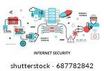 modern flat thin line design... | Shutterstock .eps vector #687782842