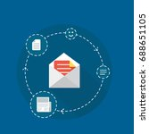 icon flat  send letter  mail ... | Shutterstock .eps vector #688651105