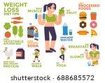 weight loss diet tips | Shutterstock .eps vector #688685572