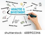 analysis and investment concept.... | Shutterstock . vector #688902346