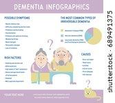 dementia infographics stock... | Shutterstock .eps vector #689491375