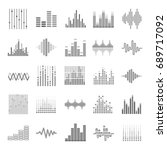 equalizer graphic audio wave... | Shutterstock .eps vector #689717092