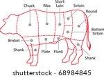 beef chart | Shutterstock .eps vector #68984845