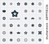 vector illustration set of... | Shutterstock .eps vector #689958136