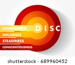 disc  dominance  influence ... | Shutterstock .eps vector #689960452