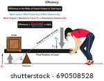 efficiency in physics... | Shutterstock .eps vector #690508528