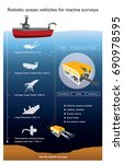 robotic ocean vehicles for... | Shutterstock .eps vector #690978595
