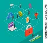 isometric 3d cyber security... | Shutterstock .eps vector #691527298