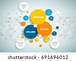 vector mission  vision and... | Shutterstock .eps vector #691696012