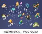 lottery isometric flowchart... | Shutterstock .eps vector #692972932