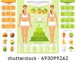 healthy vs unhealthy people...   Shutterstock .eps vector #693099262