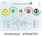 crypto currency infographics.... | Shutterstock .eps vector #693646792