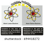 oxidation and reduction process ... | Shutterstock .eps vector #694418272