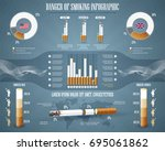 cigarette and smoking... | Shutterstock .eps vector #695061862