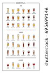 beer styles guide  colored... | Shutterstock . vector #695699146
