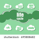 life cycle words. social... | Shutterstock . vector #695808682