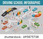 isometric colored driving... | Shutterstock .eps vector #695875738