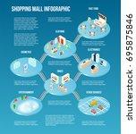 isometric shopping mall...   Shutterstock .eps vector #695875846
